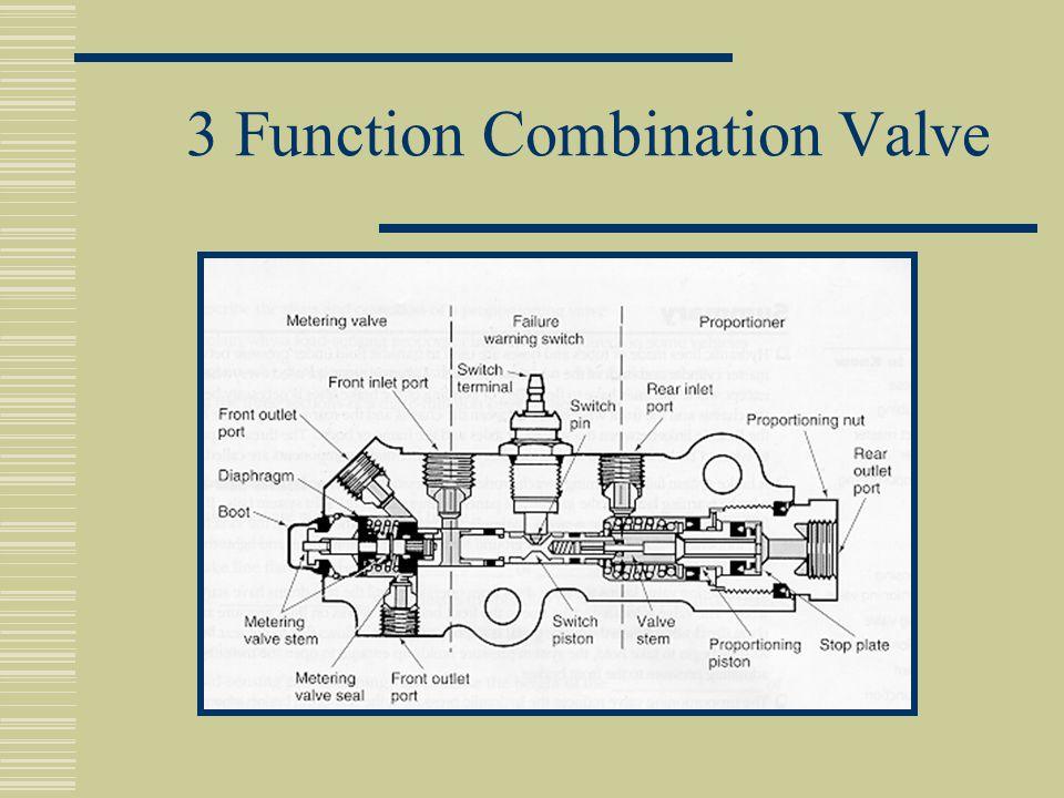 3 Function Combination Valve
