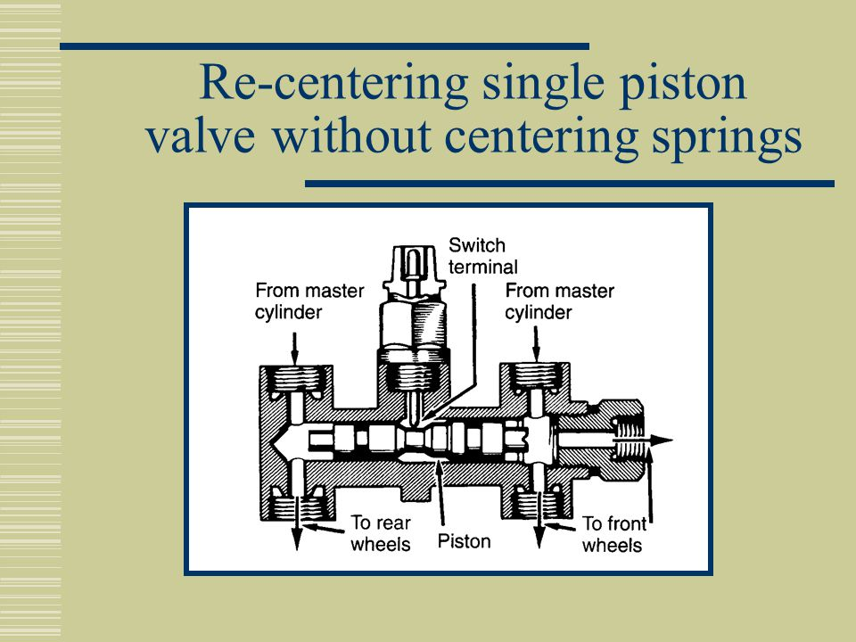 Re-centering single piston valve without centering springs
