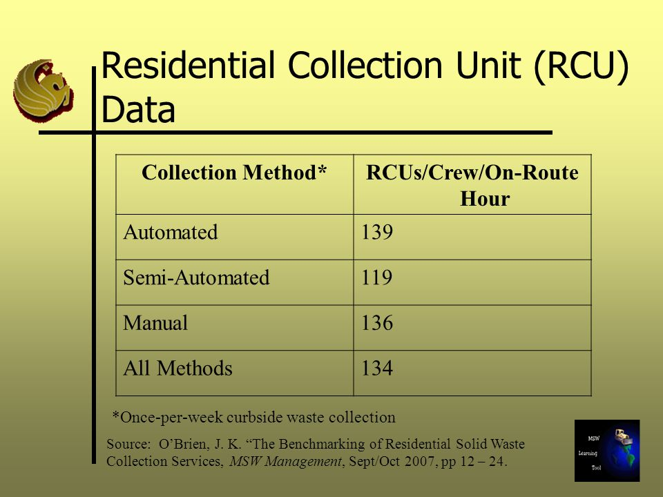 Residential Collection Unit (RCU) Data Source: O'Brien, J.