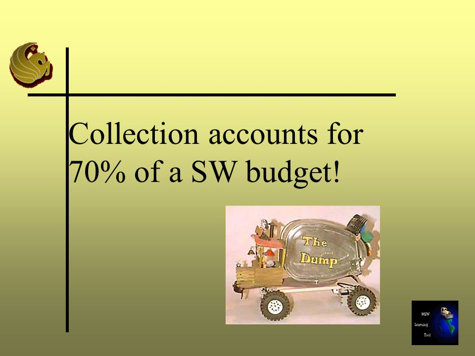 Collection accounts for 70% of a SW budget!
