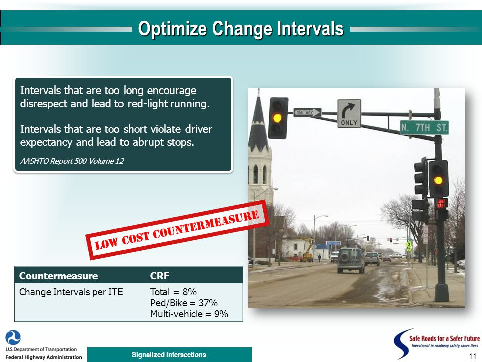 Signalized Intersections 11 Optimize Change Intervals Intervals that are too long encourage disrespect and lead to red-light running.