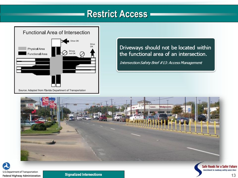 Signalized Intersections 13 Restrict Access Driveways should not be located within the functional area of an intersection.