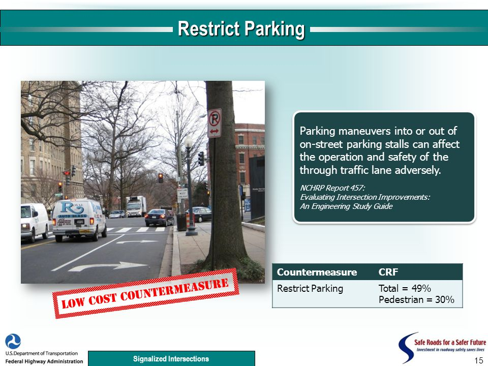 Signalized Intersections 15 Restrict Parking Low Cost COUNTERMEASURE Parking maneuvers into or out of on-street parking stalls can affect the operation and safety of the through traffic lane adversely.