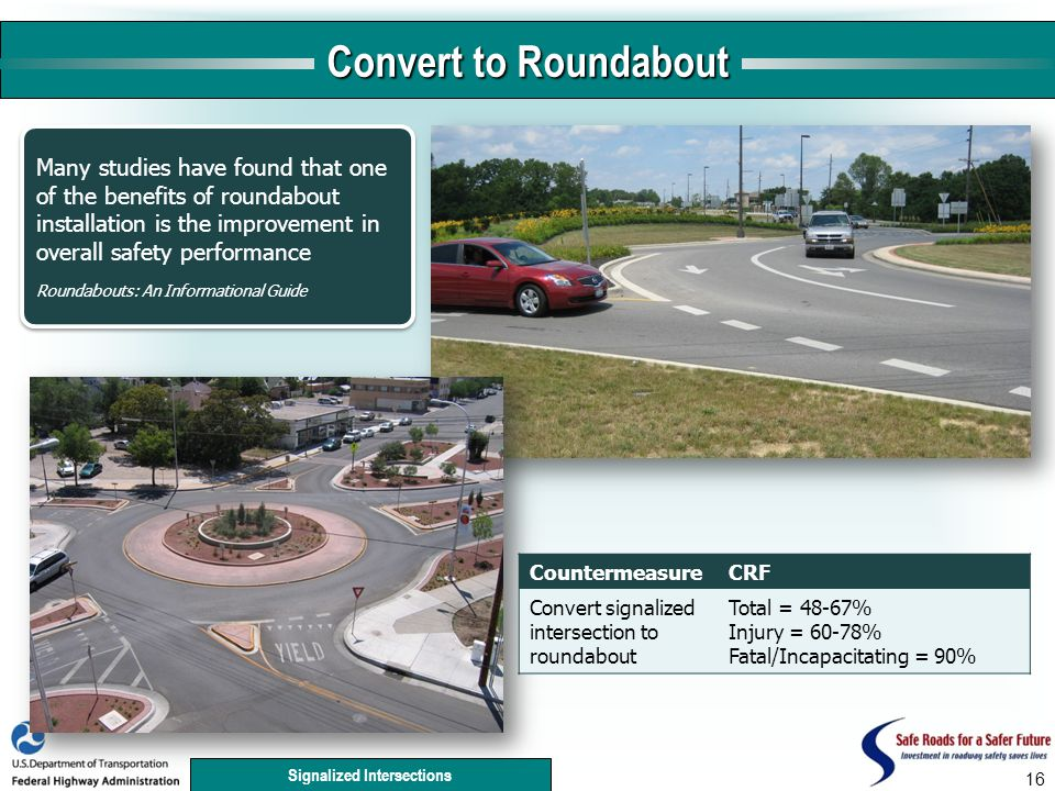 Signalized Intersections Convert to Roundabout 16 Many studies have found that one of the benefits of roundabout installation is the improvement in overall safety performance Roundabouts: An Informational Guide Many studies have found that one of the benefits of roundabout installation is the improvement in overall safety performance Roundabouts: An Informational Guide CountermeasureCRF Convert signalized intersection to roundabout Total = 48-67% Injury = 60-78% Fatal/Incapacitating = 90%