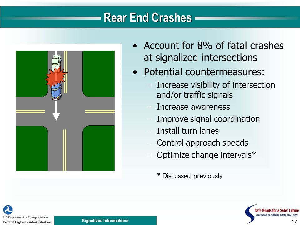 Signalized Intersections 17 Rear End Crashes Account for 8% of fatal crashes at signalized intersections Potential countermeasures: –Increase visibility of intersection and/or traffic signals –Increase awareness –Improve signal coordination –Install turn lanes –Control approach speeds –Optimize change intervals* * Discussed previously