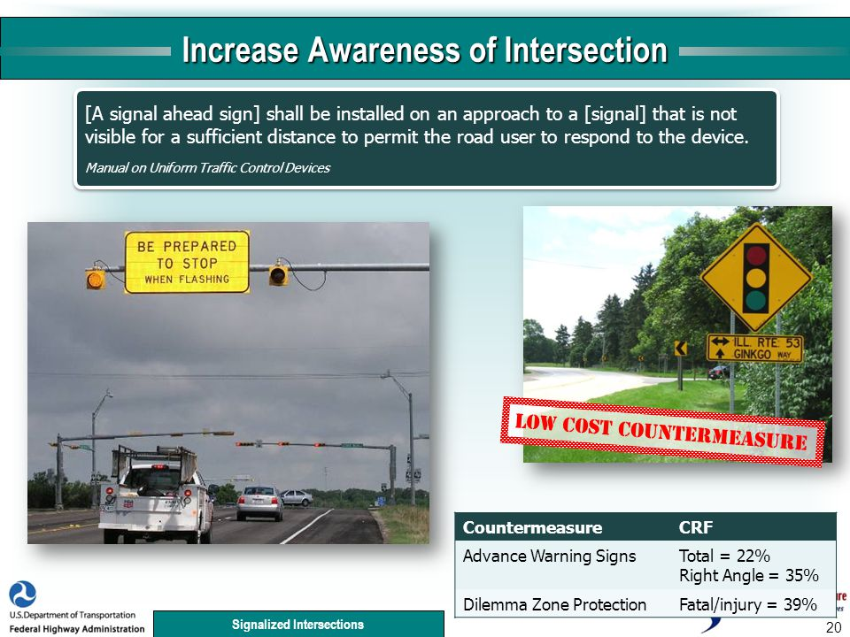 Signalized Intersections 20 Increase Awareness of Intersection [A signal ahead sign] shall be installed on an approach to a [signal] that is not visible for a sufficient distance to permit the road user to respond to the device.