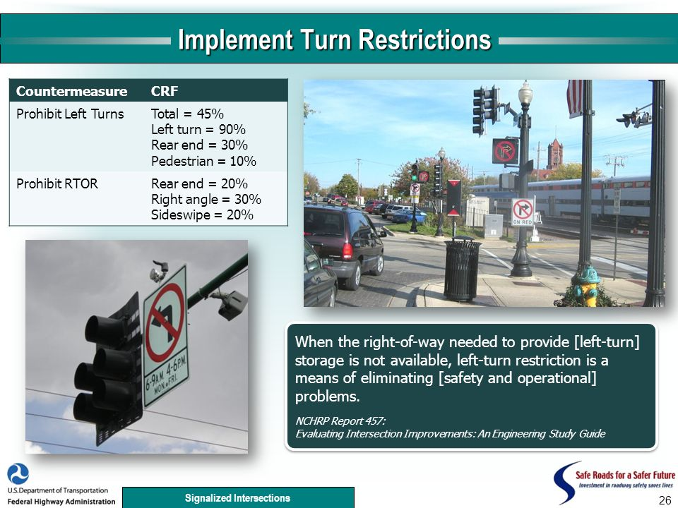 Signalized Intersections 26 Implement Turn Restrictions When the right-of-way needed to provide [left-turn] storage is not available, left-turn restriction is a means of eliminating [safety and operational] problems.