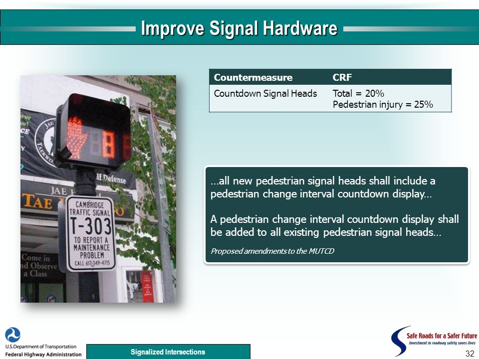 Signalized Intersections 32 Improve Signal Hardware …all new pedestrian signal heads shall include a pedestrian change interval countdown display… A pedestrian change interval countdown display shall be added to all existing pedestrian signal heads… Proposed amendments to the MUTCD …all new pedestrian signal heads shall include a pedestrian change interval countdown display… A pedestrian change interval countdown display shall be added to all existing pedestrian signal heads… Proposed amendments to the MUTCD CountermeasureCRF Countdown Signal HeadsTotal = 20% Pedestrian injury = 25%
