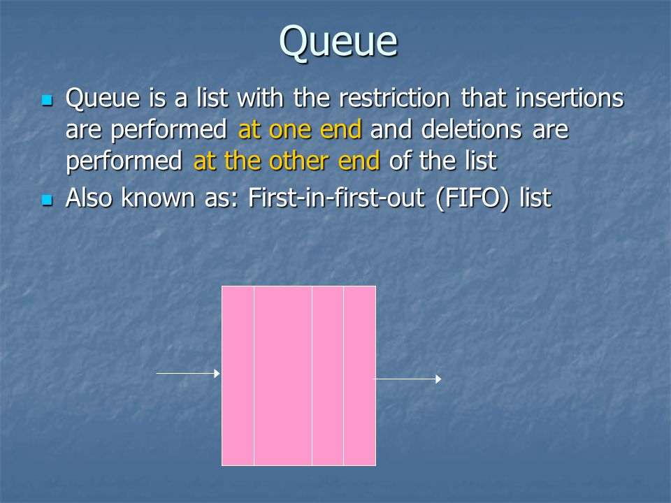 Value: A sequence of items that belong to some data type ITEM_TYPE Operations on q: 1.