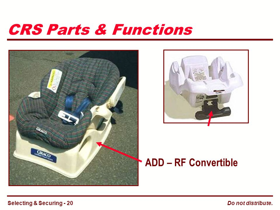 Do not distribute. CRS Parts & Functions ADD – RF Convertible Selecting & Securing - 20