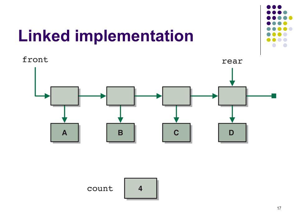 17 Linked implementation