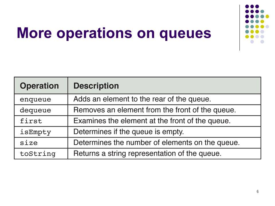 7 ADT definition of Queue Notation: Qqueue eitem of same type as the elements of Q bboolean value