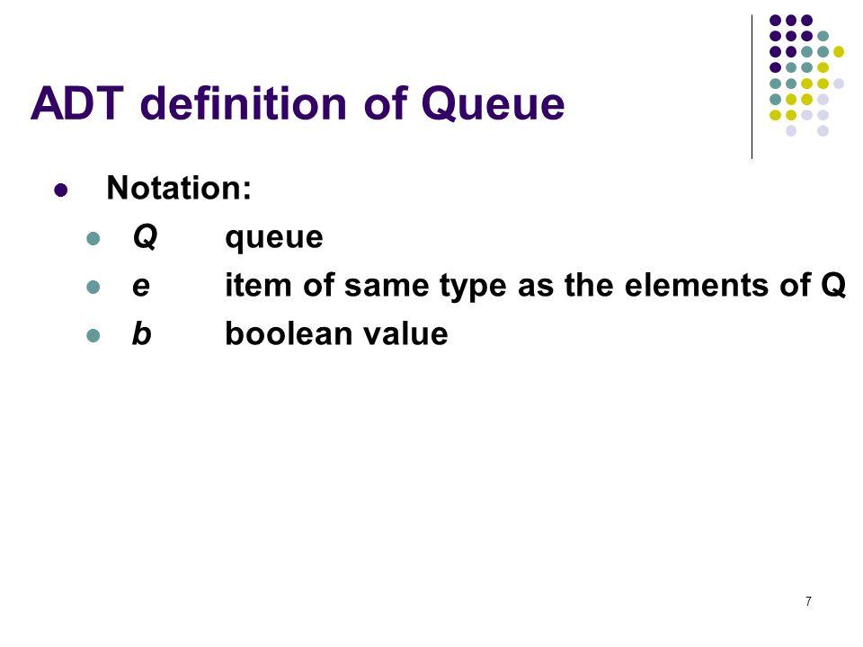 8 Operations InitQueue(Q) Procedure to initialize Q to an empty queue Preconditions: none Postconditions: Q empty
