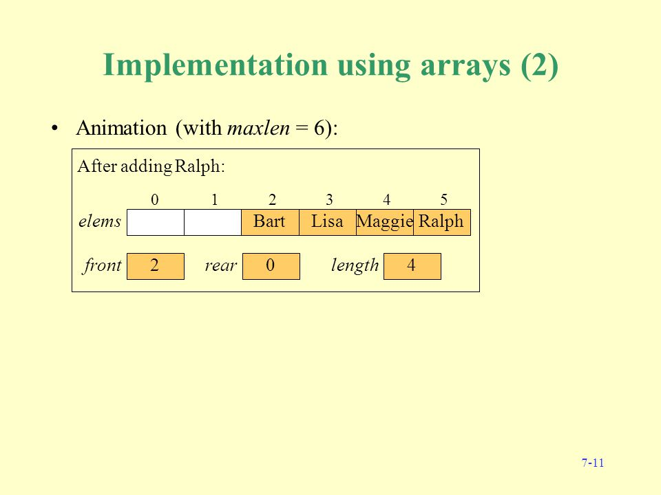 7-11 Implementation using arrays (2) Animation (with maxlen = 6): Initially: 012345 0 front 0 rear elems 0 length 0 Homer 1 Marge 2 Bart 3 Lisa 45 0 front 4 rear elems 4 length After adding Homer, Marge, Bart, Lisa: 0 Homer 1 Marge 2 Bart 3 Lisa 4 Maggie 5 0 front 5 rear elems 5 length After adding Maggie: 01 Marge 2 Bart 3 Lisa 4 Maggie 5 1 front 5 rear elems 4 length After removing the front element: 012 Bart 3 Lisa 4 Maggie 5 2 front 5 rear elems 3 length After removing the front element: 012 Bart 3 Lisa 4 Maggie 5 Ralph 2 front 0 rear elems 4 length After adding Ralph: