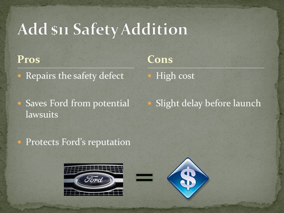 Pros Repairs the safety defect Saves Ford from potential lawsuits Protects Ford's reputation High cost Slight delay before launch Cons