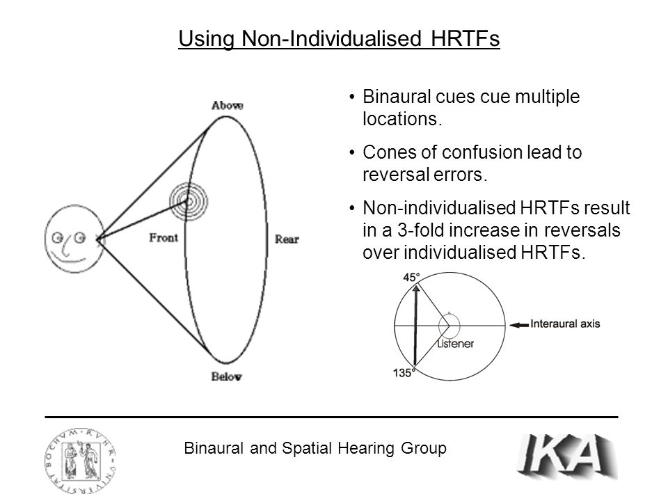 Binaural and Spatial Hearing Group Using Non-Individualised HRTFs Binaural cues cue multiple locations. Cones of confusion lead to reversal errors. No