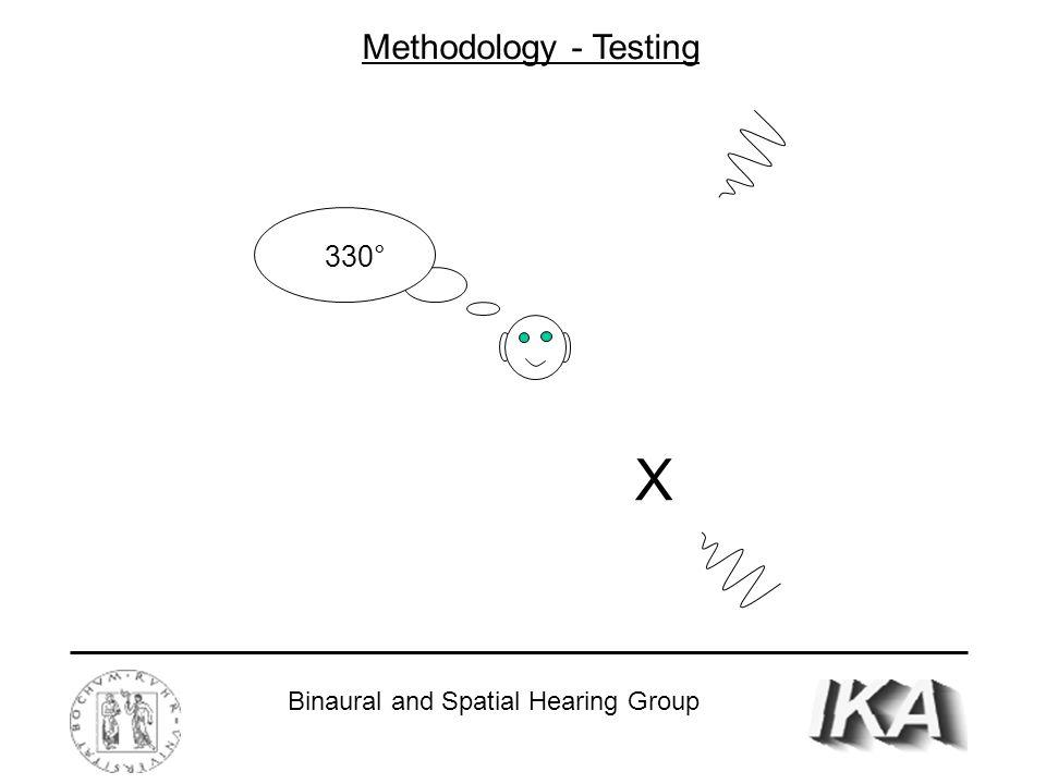 Binaural and Spatial Hearing Group Methodology - Testing 330° X