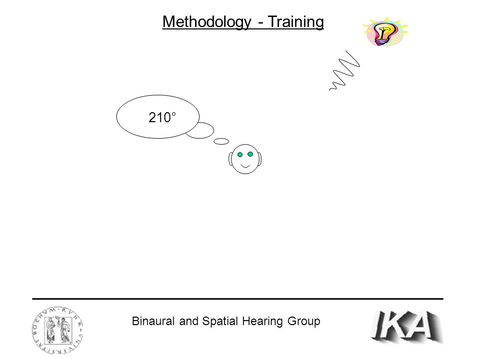 Binaural and Spatial Hearing Group Methodology - Training 210°