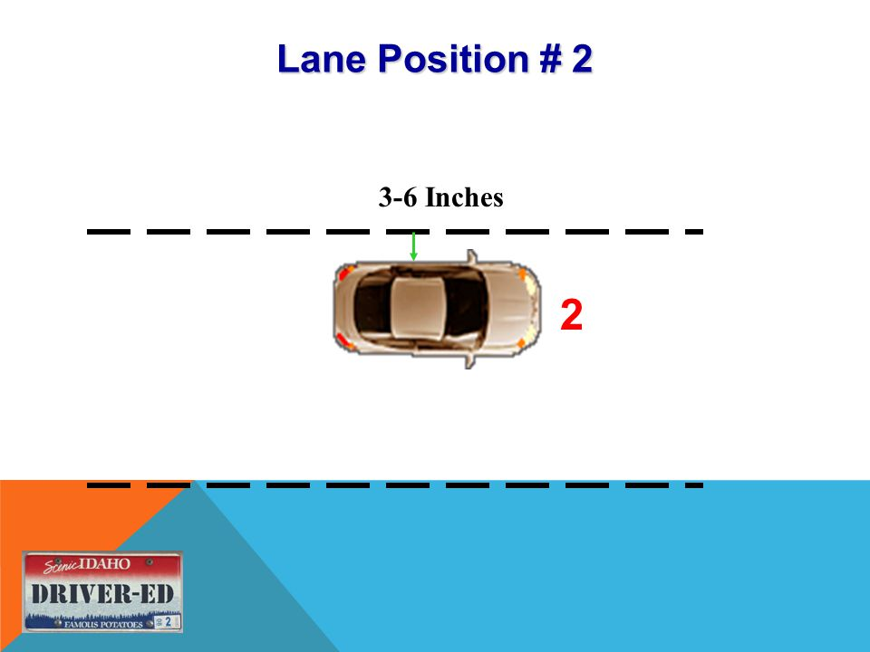 Lane Position # 2 2 3-6 Inches