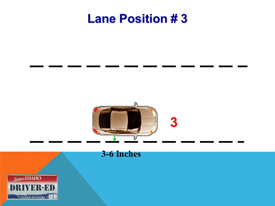 Lane Position # 3 3 3-6 Inches