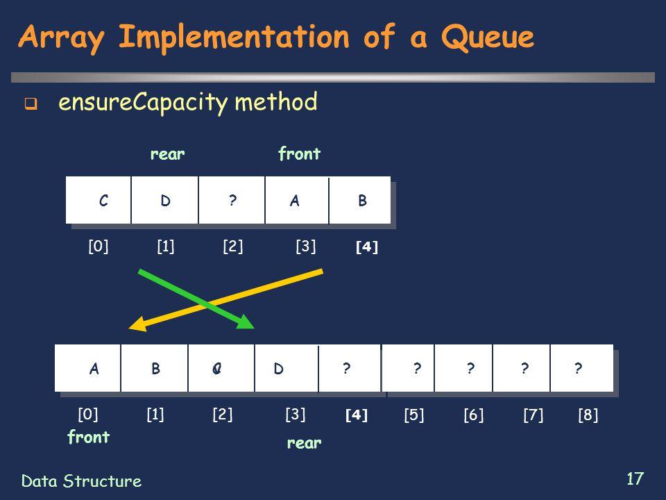 Data Structure 17 Array Implementation of a Queue  ensureCapacity method [0] [1] [2] [3] [4] C D ? A B v v [0] [1] [2] [3] [4] A B C D ? [5] [6] [7]