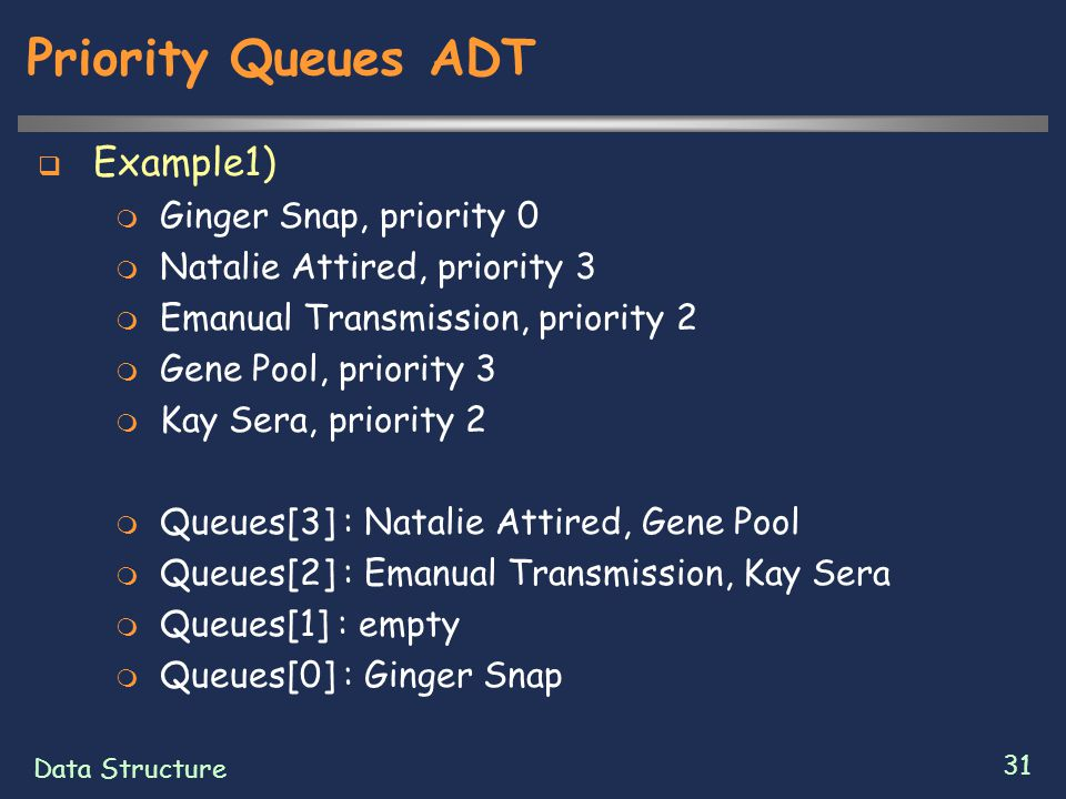 Data Structure 31 Priority Queues ADT  Example1)  Ginger Snap, priority 0  Natalie Attired, priority 3  Emanual Transmission, priority 2  Gene Pool, priority 3  Kay Sera, priority 2  Queues[3] : Natalie Attired, Gene Pool  Queues[2] : Emanual Transmission, Kay Sera  Queues[1] : empty  Queues[0] : Ginger Snap