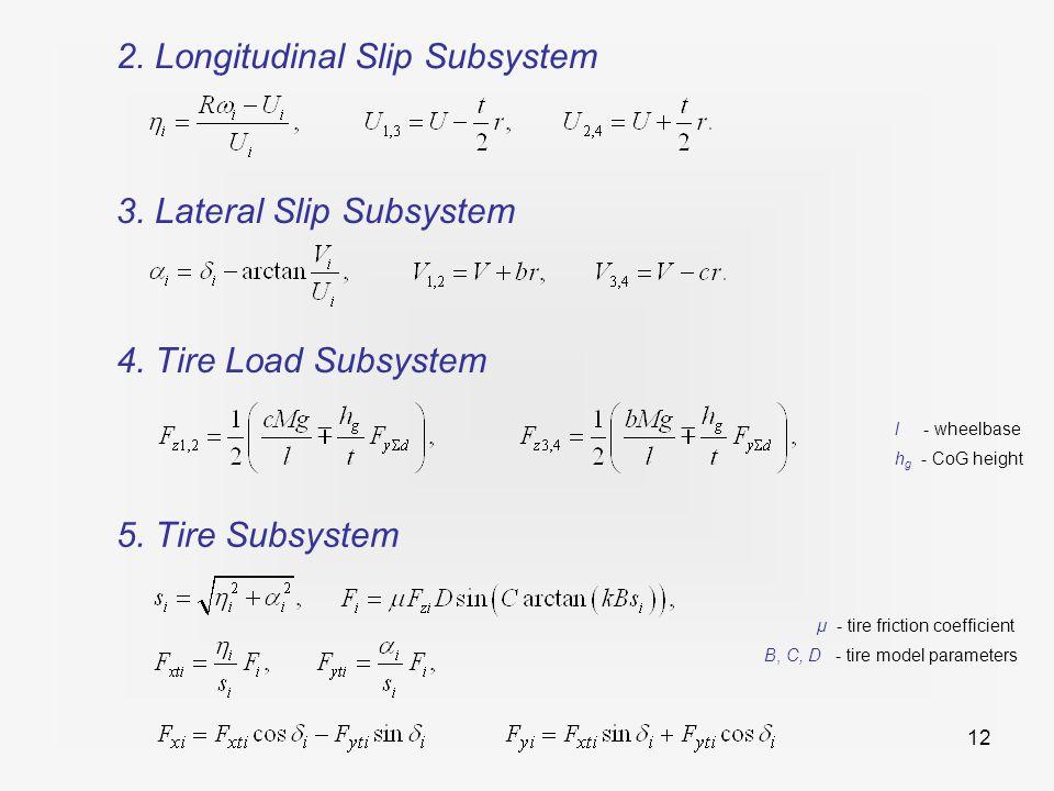 12 2. Longitudinal Slip Subsystem 3. Lateral Slip Subsystem 4.