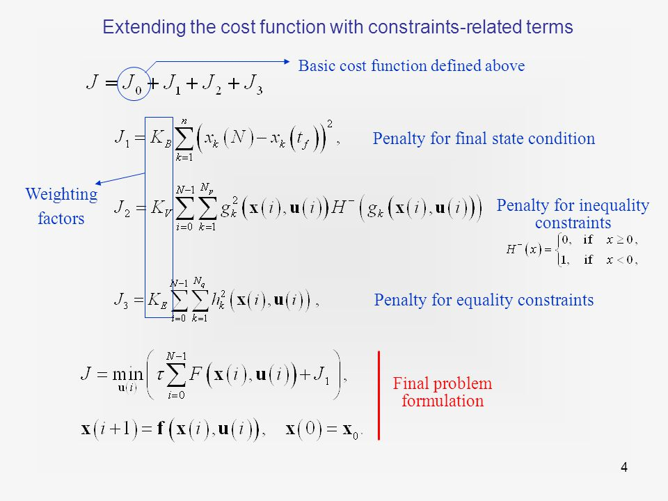 5 Comparison with nonlinear programming based algorithms Penalty functions: Nonlinear programming approach: Plant equation constraints :  Advantage vs.