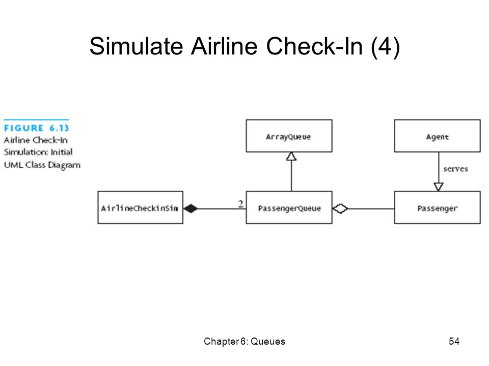 Chapter 6: Queues54 Simulate Airline Check-In (4)