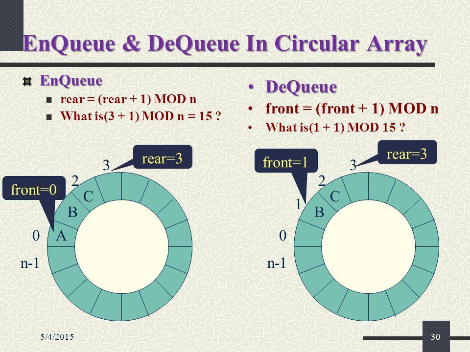 5/4/201530 EnQueue & DeQueue In Circular Array EnQueue rear = (rear + 1) MOD n What is(3 + 1) MOD n = 15 .
