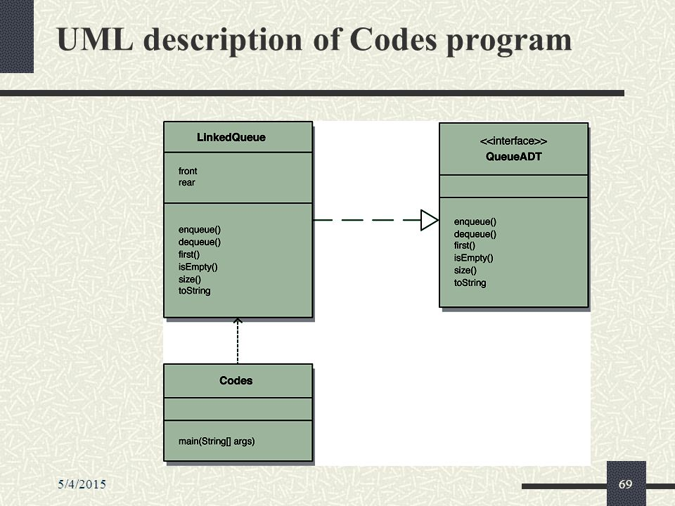 5/4/201569 UML description of Codes program