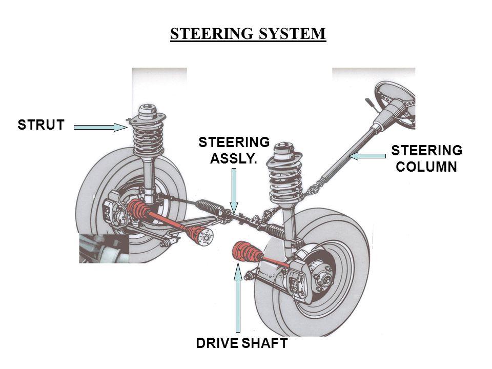 STEERING SYSTEM STRUT STEERING COLUMN DRIVE SHAFT STEERING ASSLY.