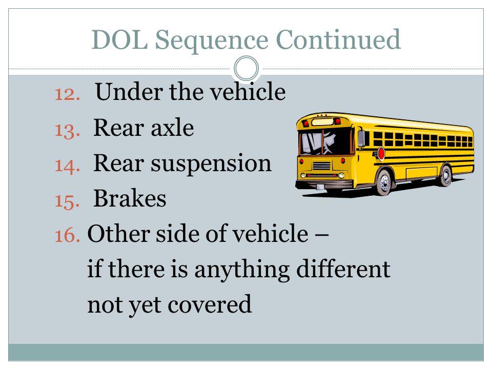 12. Under the vehicle 13. Rear axle 14. Rear suspension 15.
