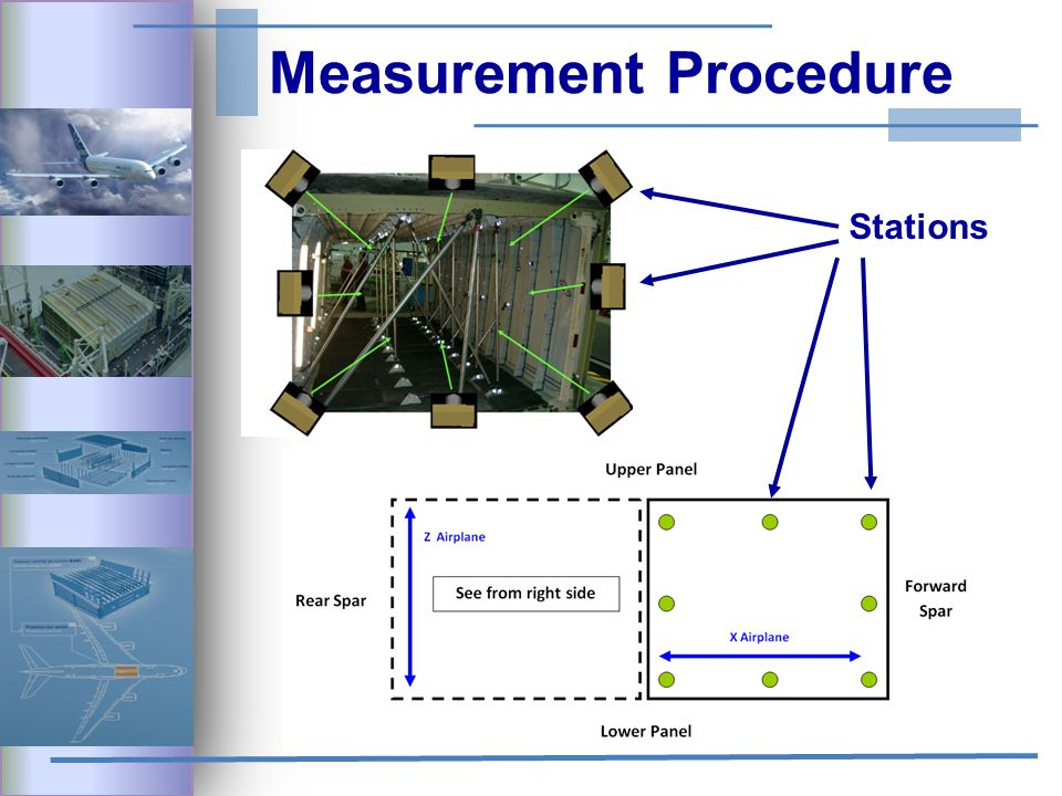 Measurement Procedure Stations