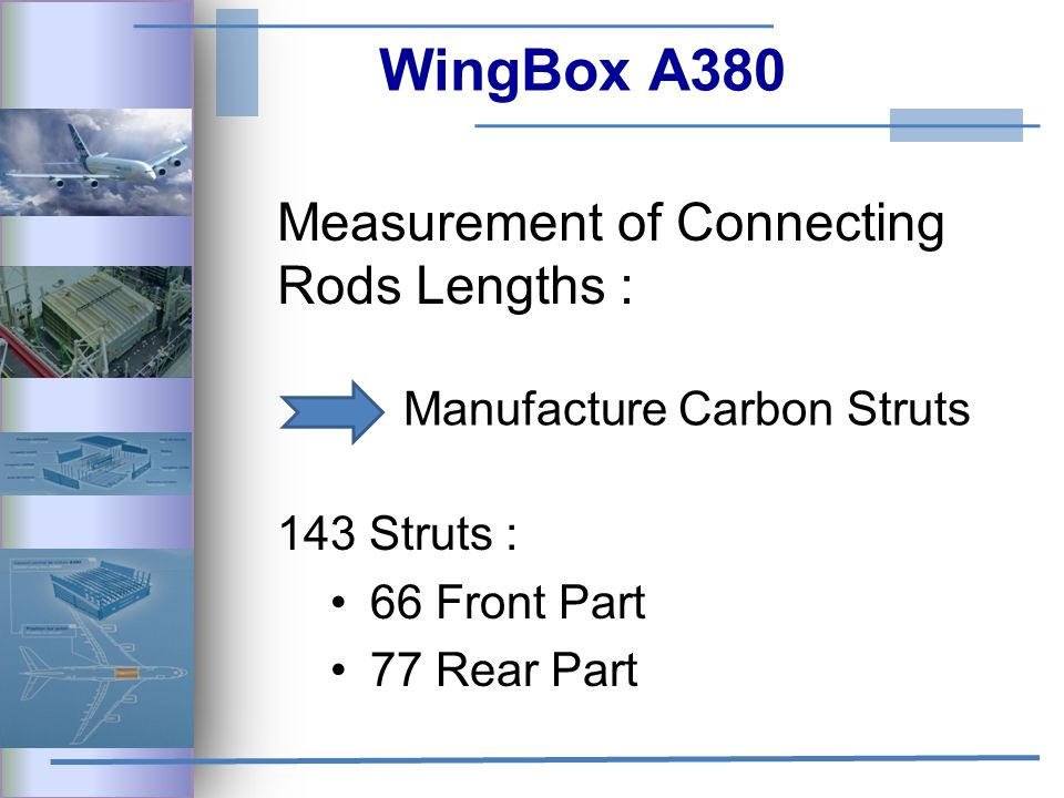 WingBox A380 Measurement of Connecting Rods Lengths : Manufacture Carbon Struts 143 Struts : 66 Front Part 77 Rear Part