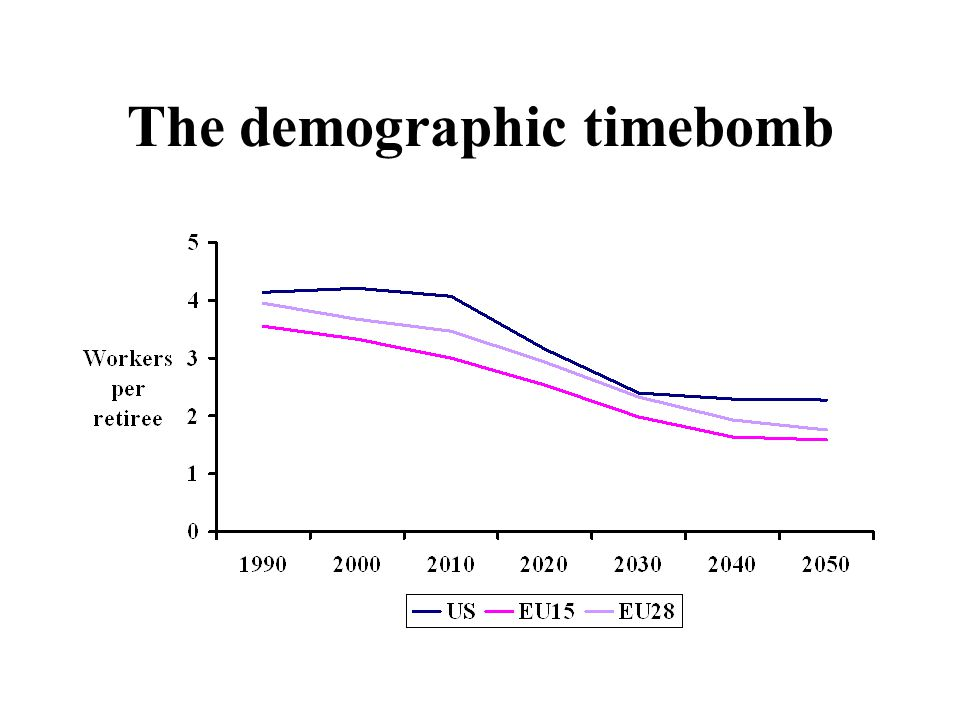 The demographic timebomb