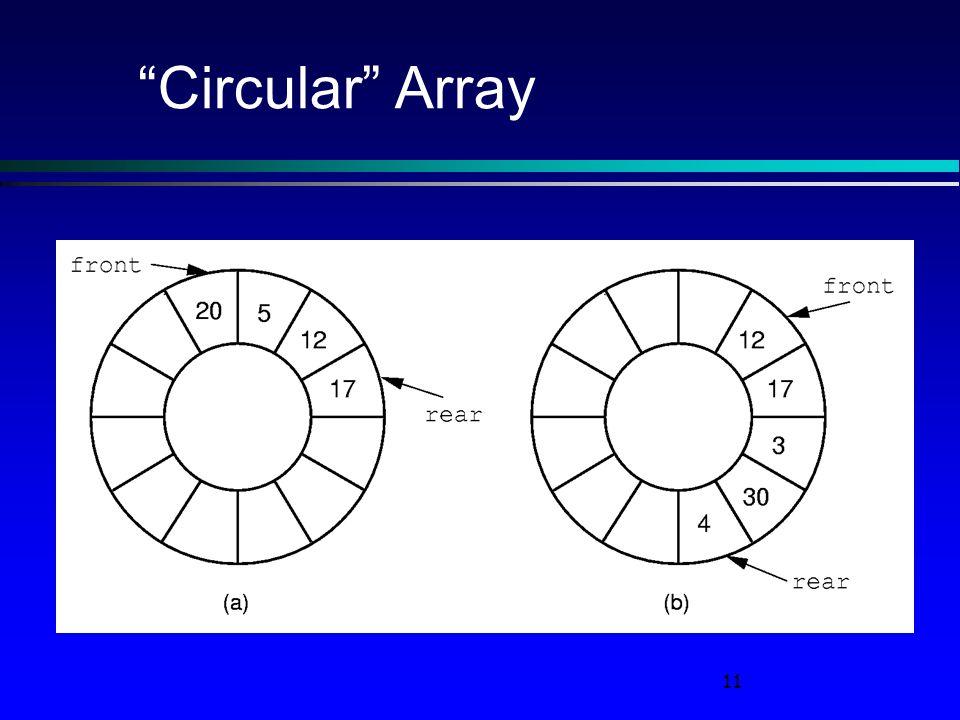 """11 """"Circular"""" Array"""