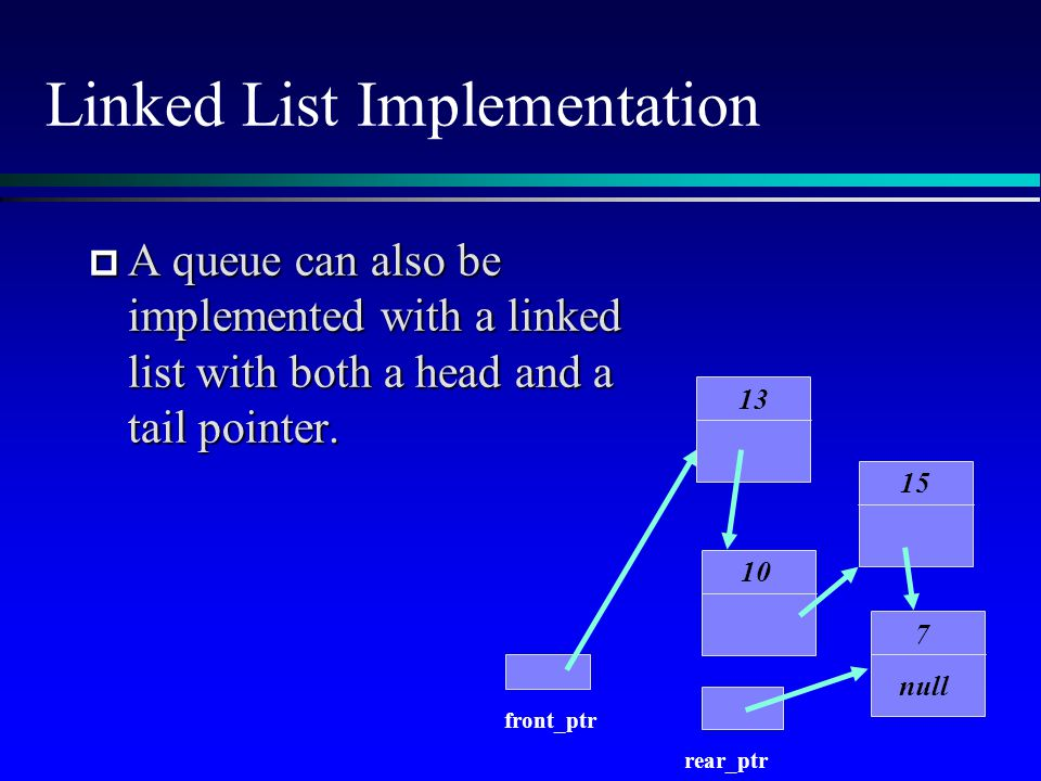 Linked List Implementation 10 15 7 null 13  A queue can also be implemented with a linked list with both a head and a tail pointer. front_ptr rear_pt