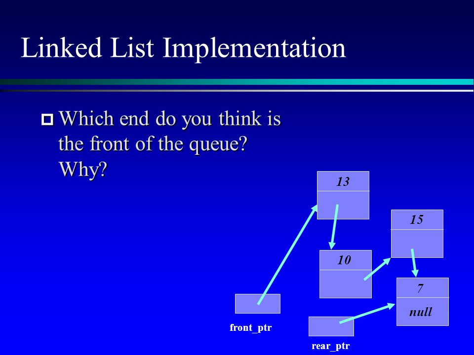 Linked List Implementation 10 15 7 null 13  Which end do you think is the front of the queue.
