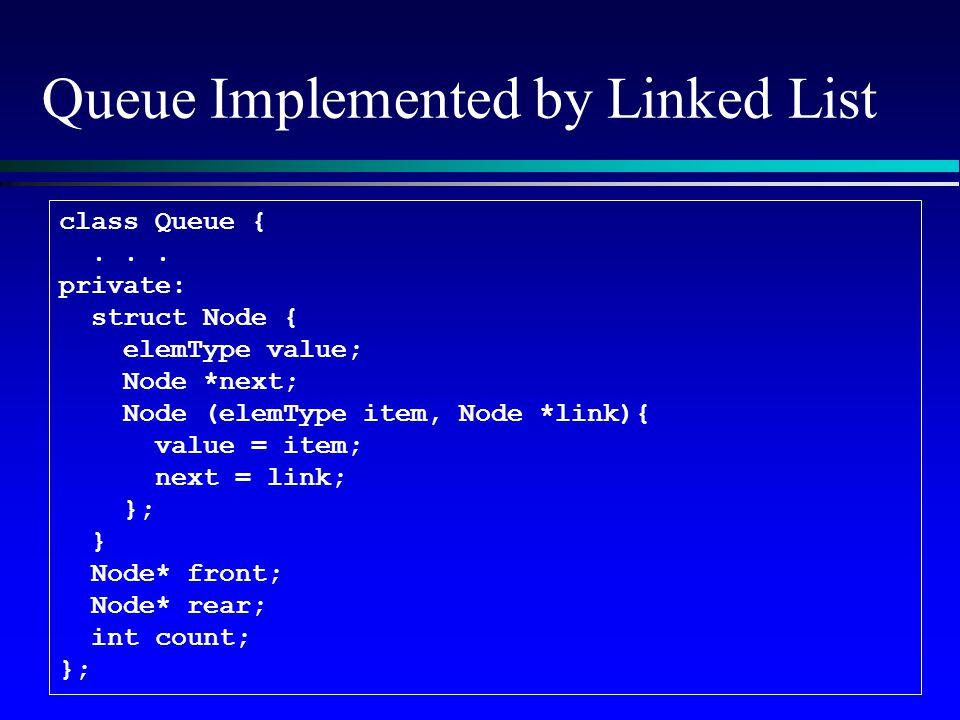 Queue Implemented by Linked List class Queue {... private: struct Node { elemType value; Node *next; Node (elemType item, Node *link){ value = item; n