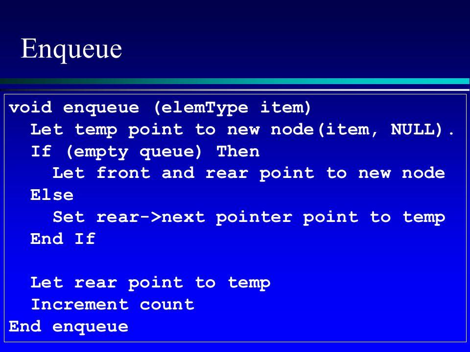 Enqueue void enqueue (elemType item) Let temp point to new node(item, NULL). If (empty queue) Then Let front and rear point to new node Else Set rear-