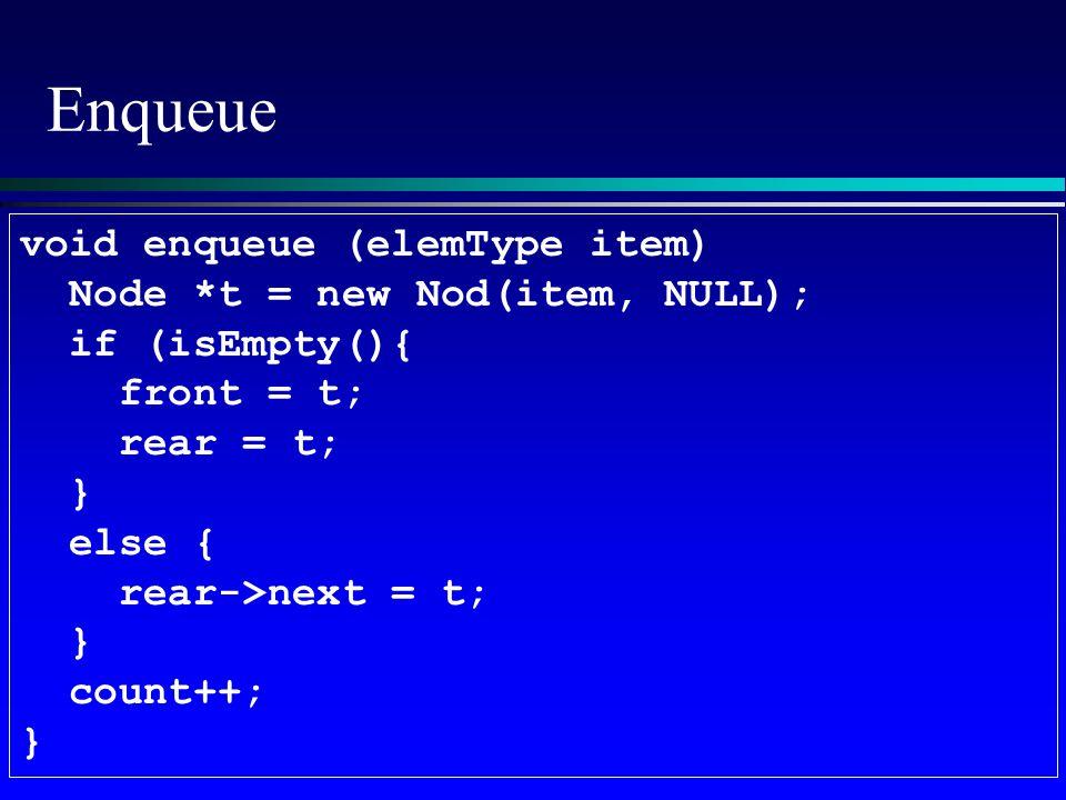 Enqueue void enqueue (elemType item) Node *t = new Nod(item, NULL); if (isEmpty(){ front = t; rear = t; } else { rear->next = t; } count++; }