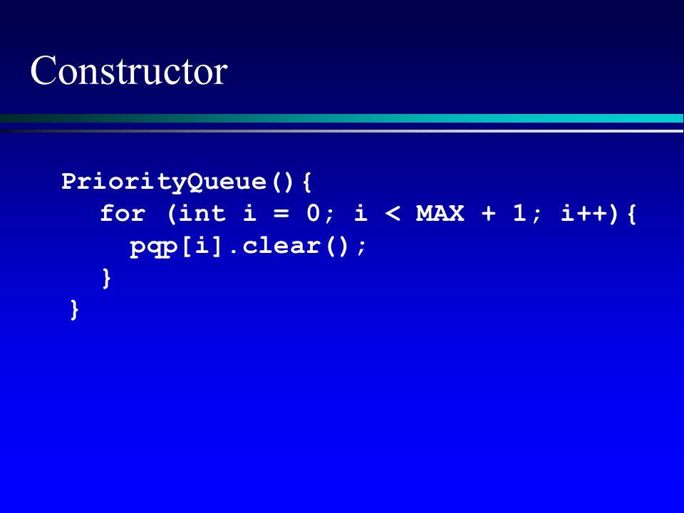 Constructor PriorityQueue(){ for (int i = 0; i < MAX + 1; i++){ pqp[i].clear(); } }