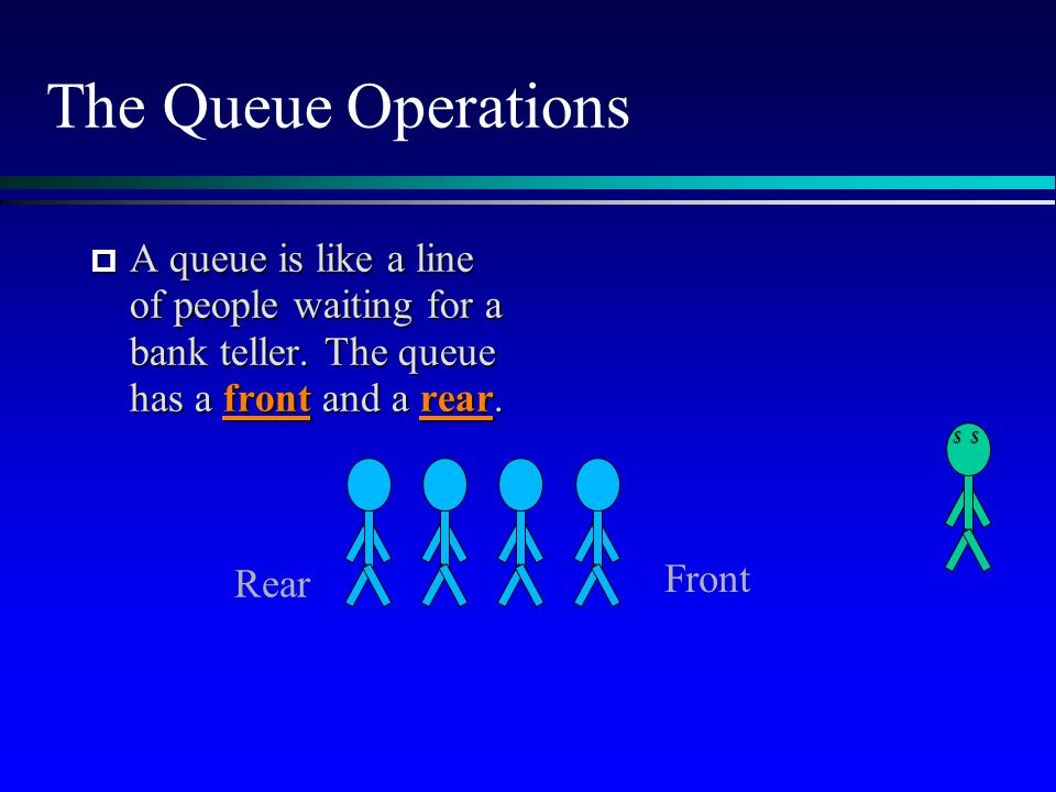 The Queue Operations  A queue is like a line of people waiting for a bank teller. The queue has a front and a rear. $ Front Rear