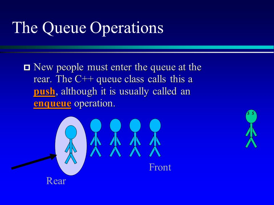 The Queue Operations  New people must enter the queue at the rear. The C++ queue class calls this a push, although it is usually called an enqueue op