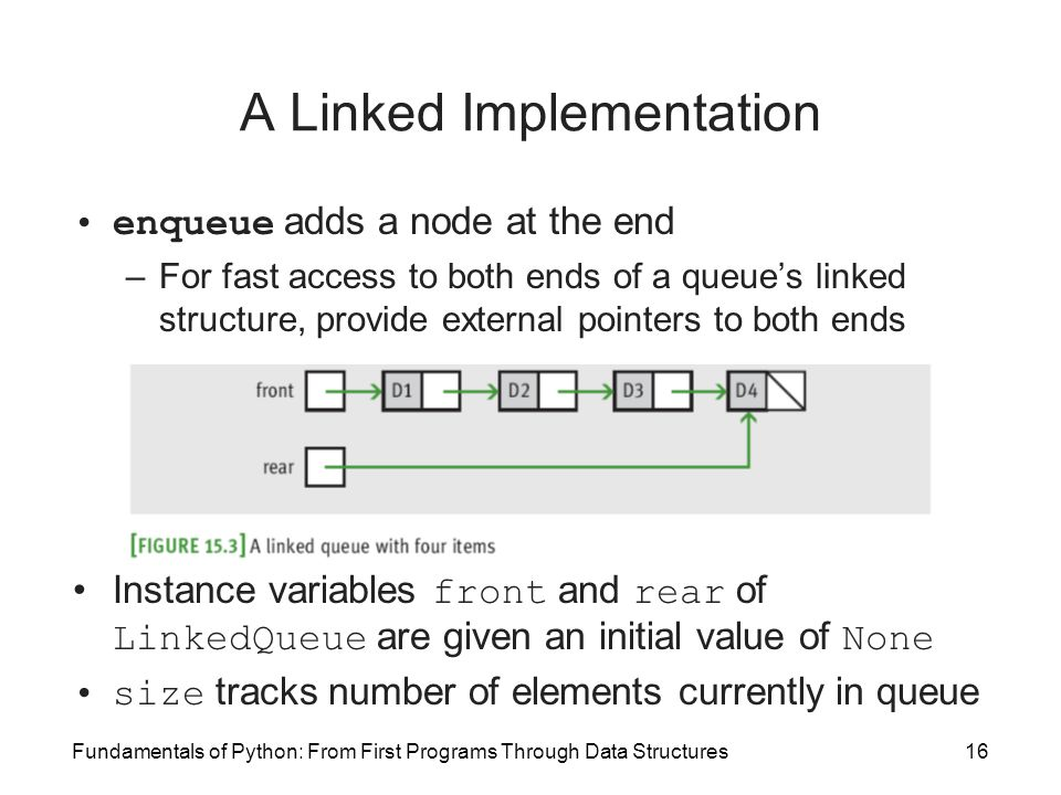Fundamentals of Python: From First Programs Through Data Structures16 A Linked Implementation enqueue adds a node at the end –For fast access to both