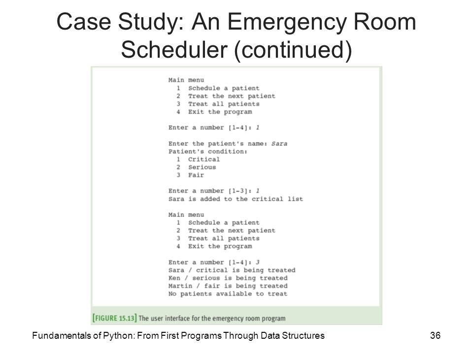 Fundamentals of Python: From First Programs Through Data Structures36 Case Study: An Emergency Room Scheduler (continued)