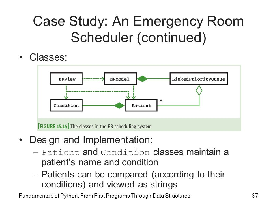 Fundamentals of Python: From First Programs Through Data Structures37 Case Study: An Emergency Room Scheduler (continued) Classes: Design and Implemen