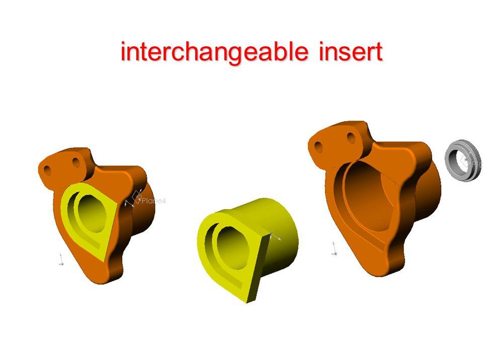 interchangeable insert