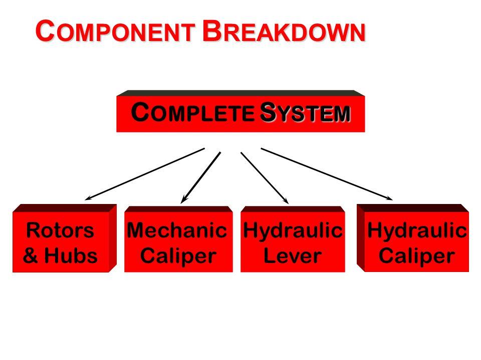 Hydraulic Caliper C OMPONENT B REAKDOWN S YSTEM C OMPLETE S YSTEM Rotors & Hubs Mechanic Caliper Hydraulic Lever